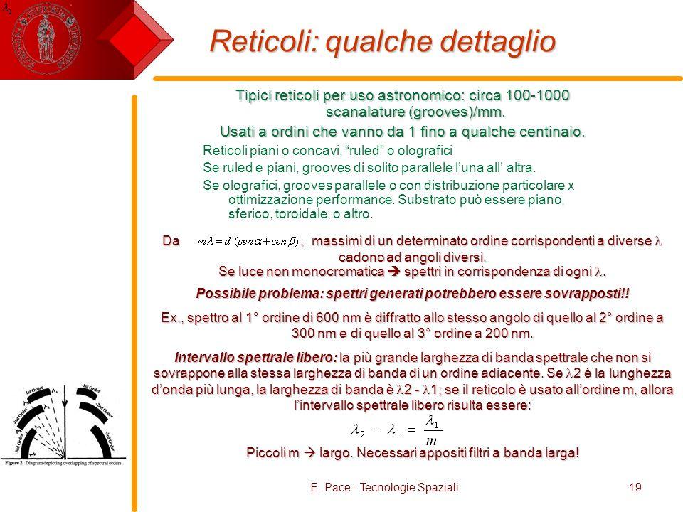 E. Pace - Tecnologie Spaziali19 Reticoli: qualche dettaglio Tipici reticoli per uso astronomico: circa 100-1000 scanalature (grooves)/mm. Usati a ordi