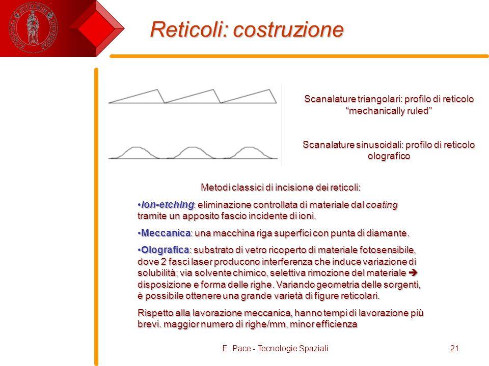 E. Pace - Tecnologie Spaziali21 Reticoli: costruzione Scanalature triangolari: profilo di reticolo mechanically ruled Scanalature sinusoidali: profilo
