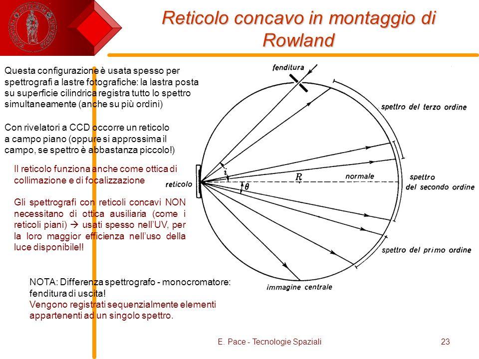 E. Pace - Tecnologie Spaziali23 Reticolo concavo in montaggio di Rowland Questa configurazione è usata spesso per spettrografi a lastre fotografiche: