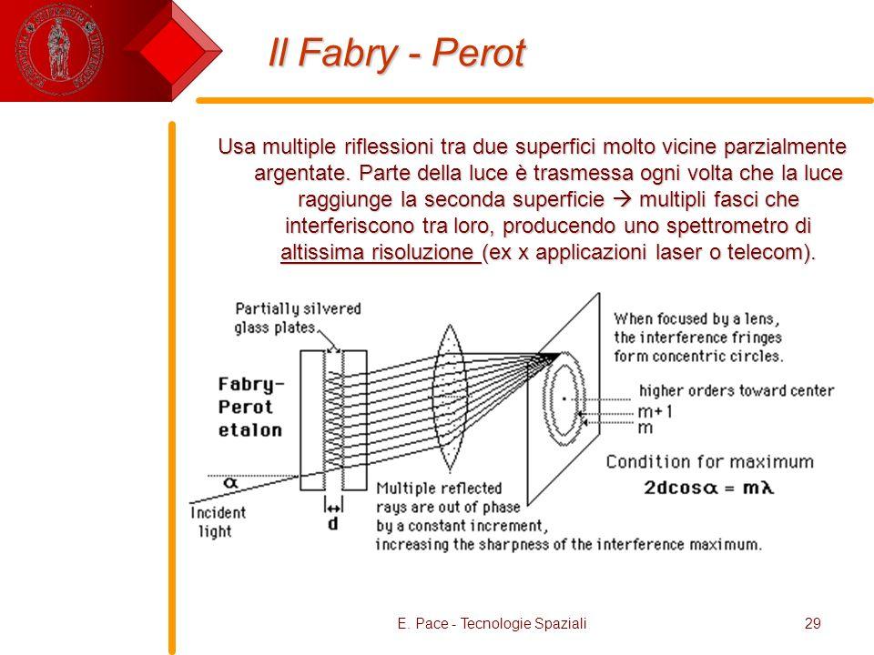 E. Pace - Tecnologie Spaziali29 Il Fabry - Perot Usa multiple riflessioni tra due superfici molto vicine parzialmente argentate. Parte della luce è tr