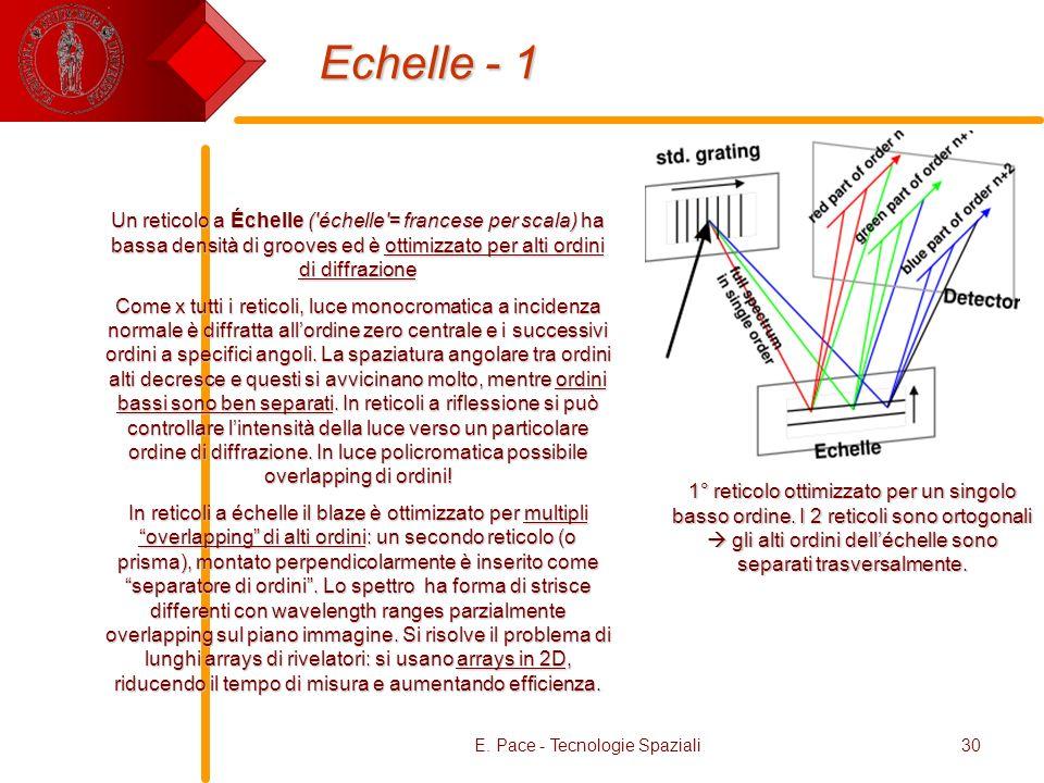 E. Pace - Tecnologie Spaziali30 Echelle - 1 Un reticolo a Échelle ('échelle'= francese per scala) ha bassa densità di grooves ed è ottimizzato per alt