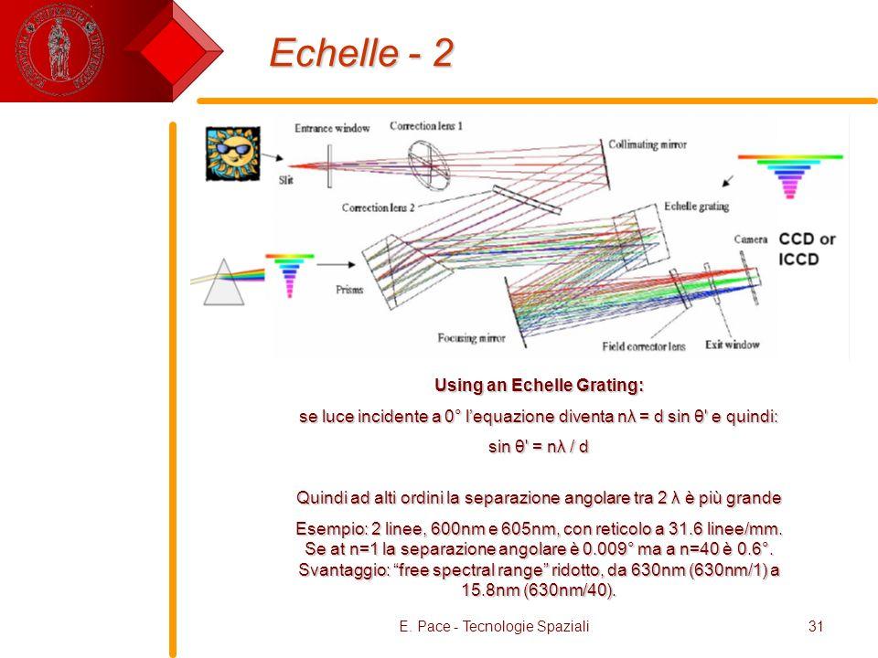 E. Pace - Tecnologie Spaziali31 Echelle - 2 Using an Echelle Grating: se luce incidente a 0° lequazione diventa nλ = d sin θ' e quindi: sin θ' = nλ /