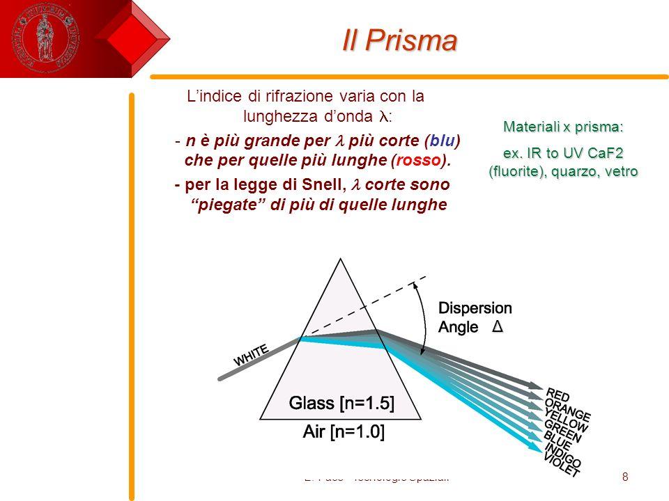 E. Pace - Tecnologie Spaziali8 Il Prisma Lindice di rifrazione varia con la lunghezza donda : - n è più grande per più corte (blu) che per quelle più