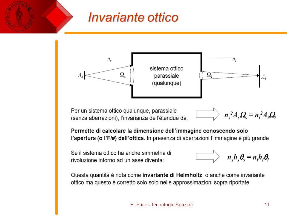 E. Pace - Tecnologie Spaziali11 Invariante ottico