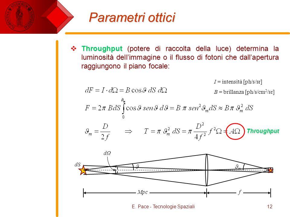E. Pace - Tecnologie Spaziali12 Parametri ottici Throughput (potere di raccolta della luce) determina la luminosità dellimmagine o il flusso di fotoni
