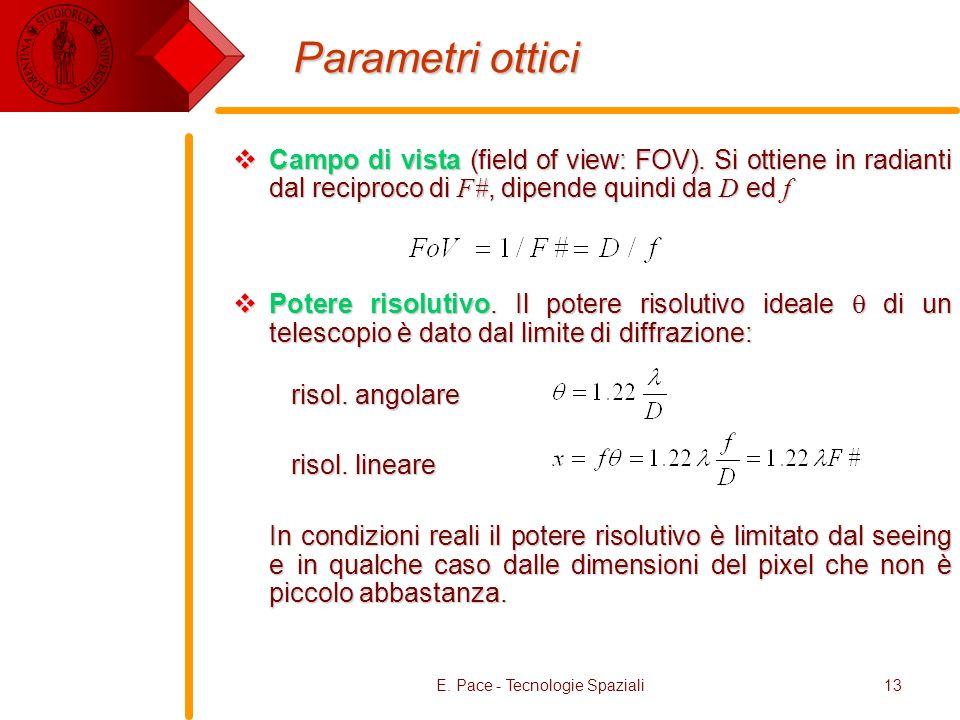 E. Pace - Tecnologie Spaziali13 Parametri ottici Campo di vista (field of view: FOV). Si ottiene in radianti dal reciproco di F#, dipende quindi da D