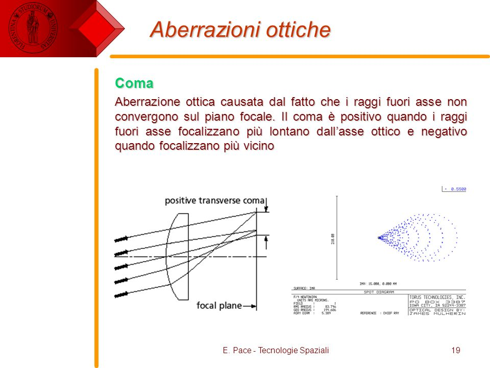 E. Pace - Tecnologie Spaziali19 Aberrazioni ottiche Coma Aberrazione ottica causata dal fatto che i raggi fuori asse non convergono sul piano focale.