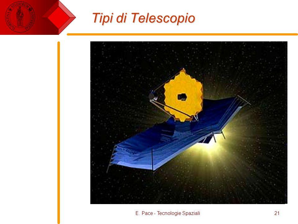 E. Pace - Tecnologie Spaziali21 Tipi di Telescopio