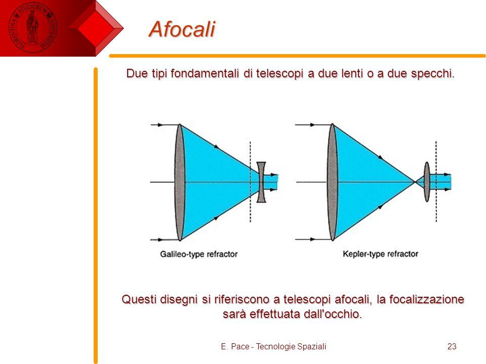 E. Pace - Tecnologie Spaziali23 Afocali Due tipi fondamentali di telescopi a due lenti o a due specchi. Questi disegni si riferiscono a telescopi afoc