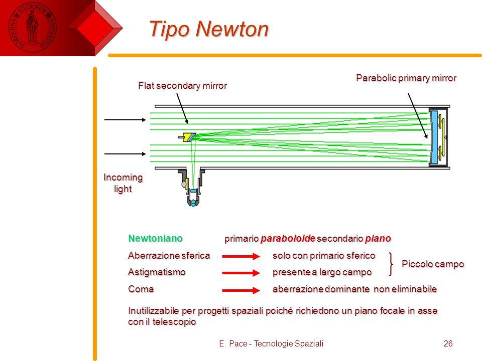 E. Pace - Tecnologie Spaziali26 Tipo Newton Piccolo campo Newtoniano primario paraboloide secondario piano Aberrazione sferica solo con primario sferi