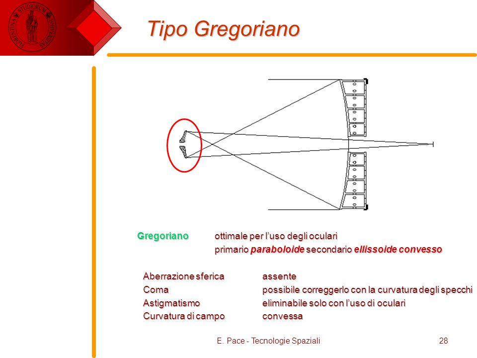 E. Pace - Tecnologie Spaziali28 Gregoriano ottimale per luso degli oculari primario paraboloide secondario ellissoide convesso Aberrazione sfericaasse