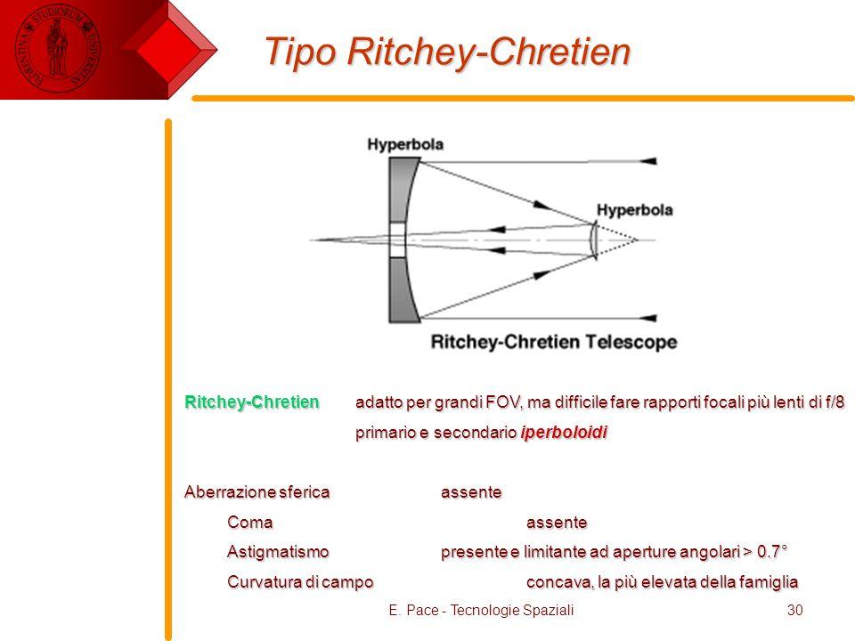E. Pace - Tecnologie Spaziali30 Tipo Ritchey-Chretien Ritchey-Chretien adatto per grandi FOV, ma difficile fare rapporti focali più lenti di f/8 prima