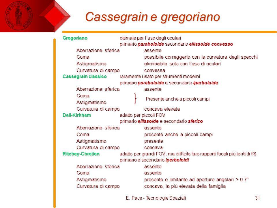 E. Pace - Tecnologie Spaziali31 Cassegrain e gregoriano Gregoriano ottimale per luso degli oculari primario paraboloide secondario ellissoide convesso
