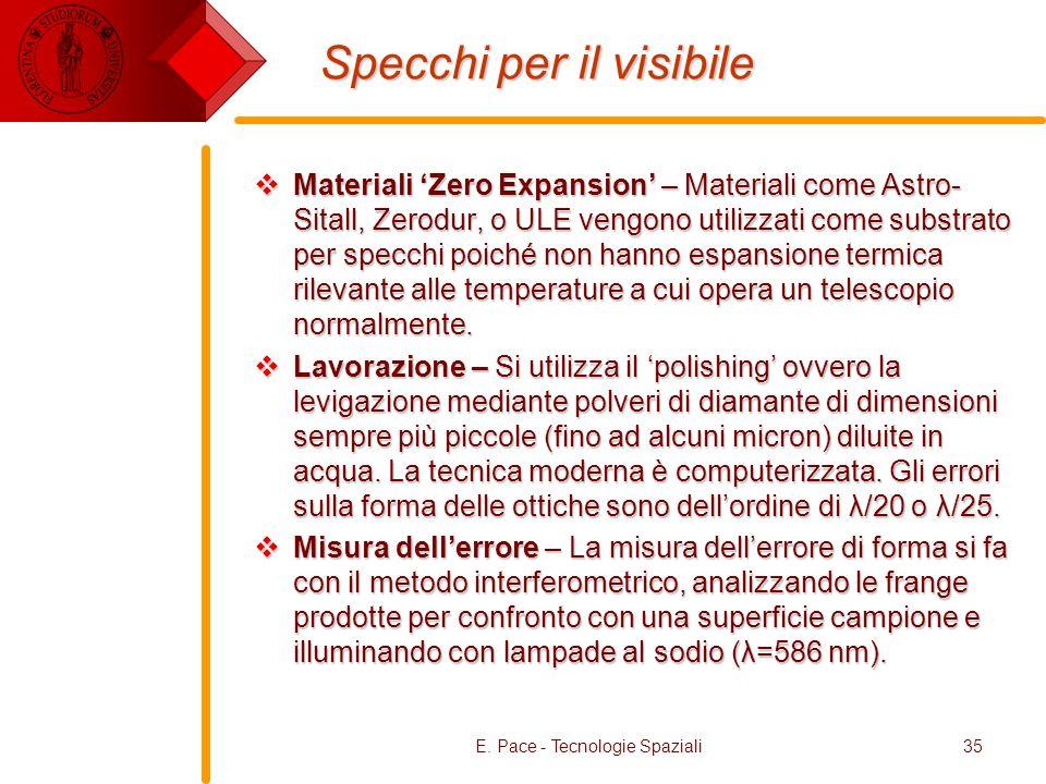 E. Pace - Tecnologie Spaziali35 Specchi per il visibile Materiali Zero Expansion – Materiali come Astro- Sitall, Zerodur, o ULE vengono utilizzati com