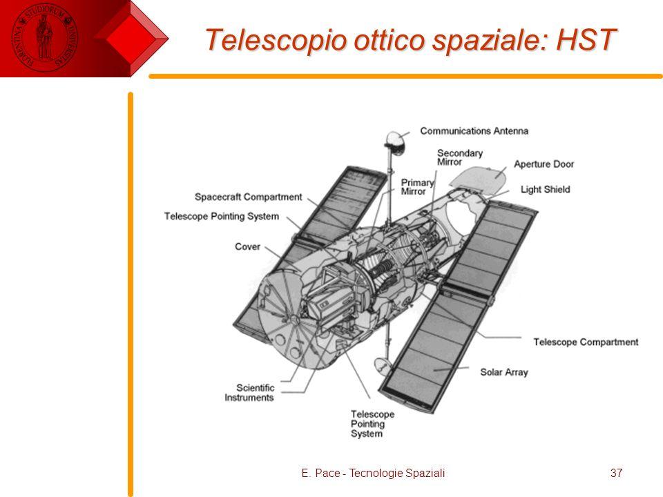 E. Pace - Tecnologie Spaziali37 Telescopio ottico spaziale: HST