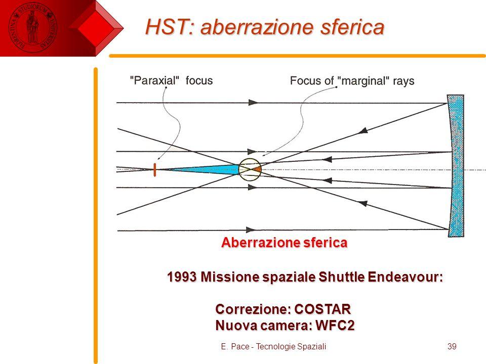 E. Pace - Tecnologie Spaziali39 HST: aberrazione sferica Aberrazione sferica 1993 Missione spaziale Shuttle Endeavour: Correzione: COSTAR Nuova camera