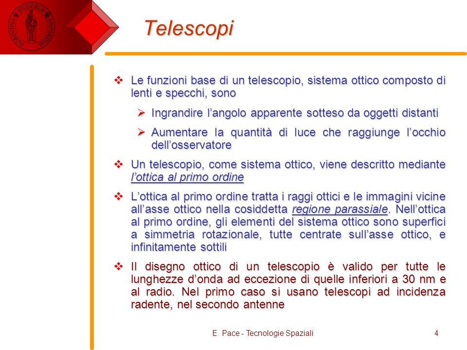 E. Pace - Tecnologie Spaziali4 Telescopi Le funzioni base di un telescopio, sistema ottico composto di lenti e specchi, sono Le funzioni base di un te