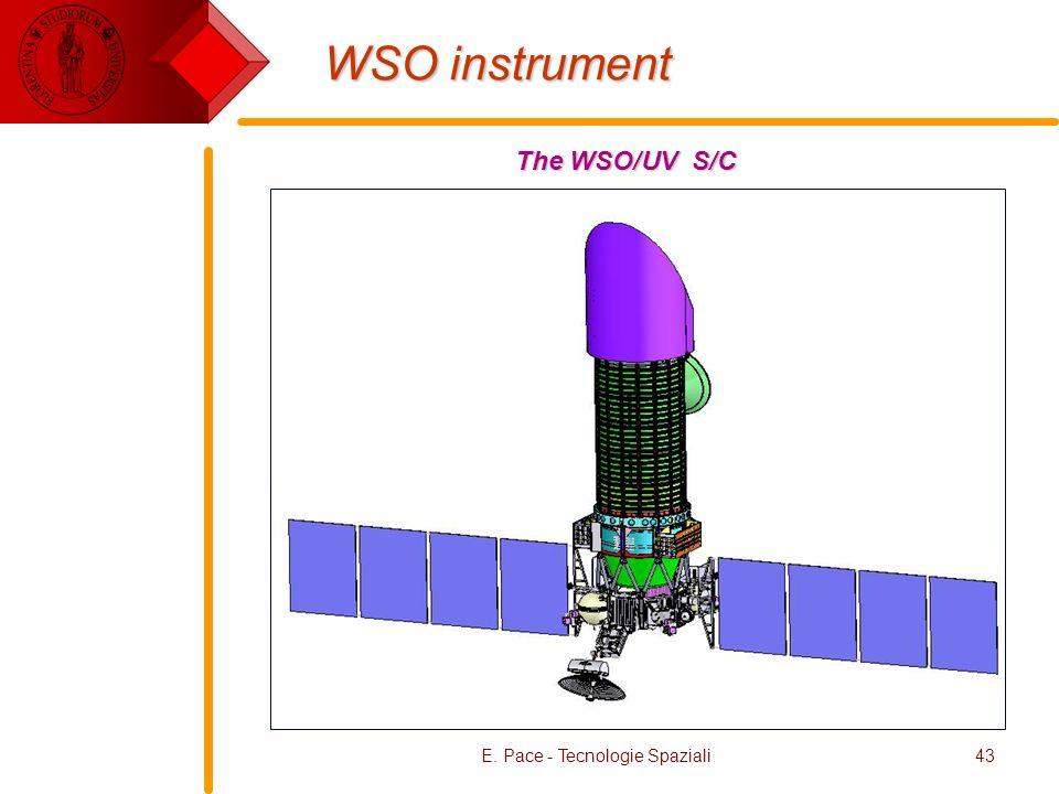 E. Pace - Tecnologie Spaziali43 WSO instrument The WSO/UV S/C