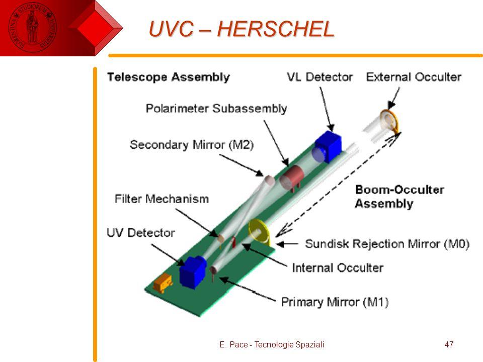 E. Pace - Tecnologie Spaziali47 UVC – HERSCHEL