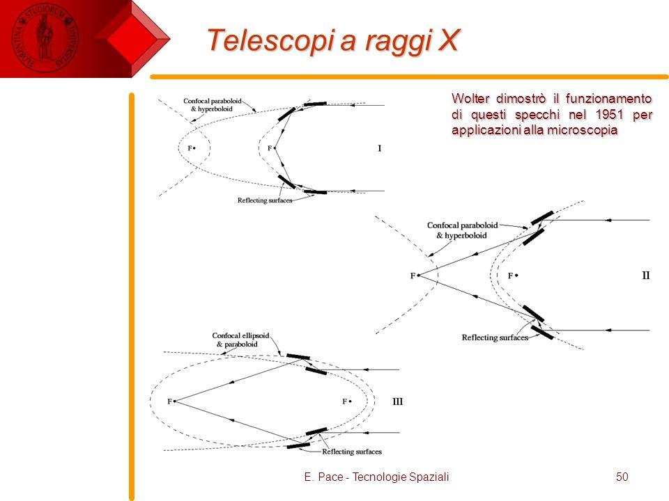 E. Pace - Tecnologie Spaziali50 Telescopi a raggi X Wolter dimostrò il funzionamento di questi specchi nel 1951 per applicazioni alla microscopia