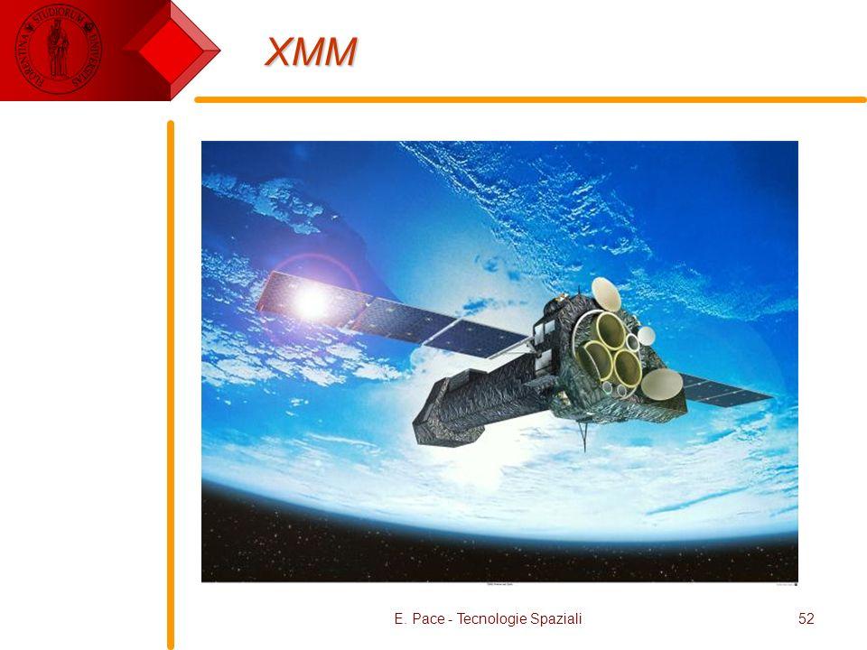 E. Pace - Tecnologie Spaziali52 XMM
