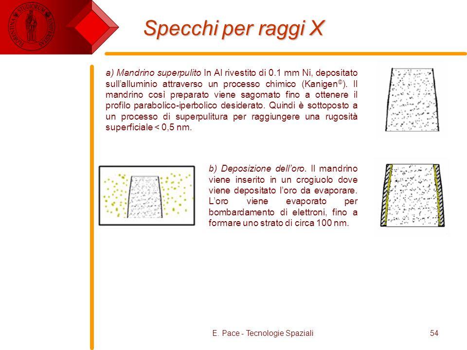 E. Pace - Tecnologie Spaziali54 Specchi per raggi X a) Mandrino superpulito In Al rivestito di 0.1 mm Ni, depositato sullalluminio attraverso un proce