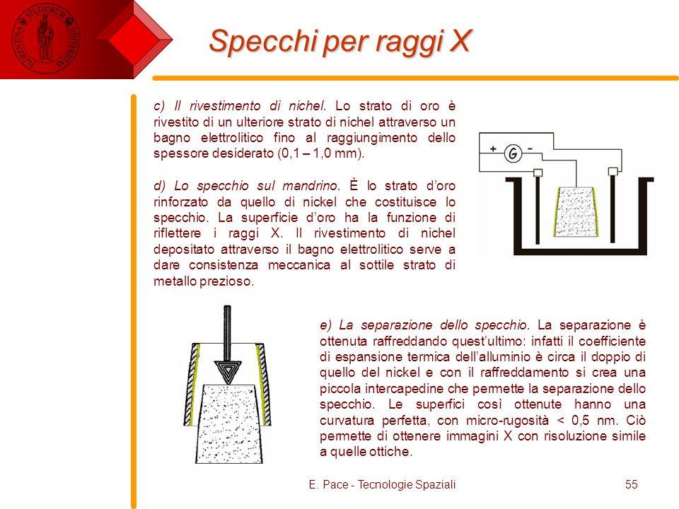 E. Pace - Tecnologie Spaziali55 Specchi per raggi X c) Il rivestimento di nichel. Lo strato di oro è rivestito di un ulteriore strato di nichel attrav