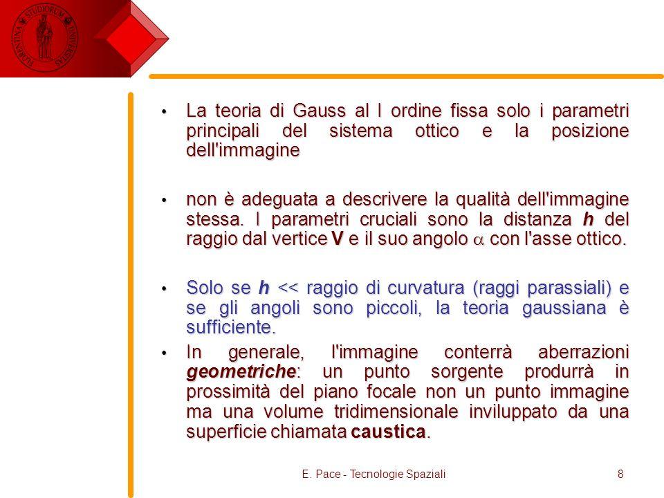 E. Pace - Tecnologie Spaziali8 La teoria di Gauss al I ordine fissa solo i parametri principali del sistema ottico e la posizione dell'immagine La teo