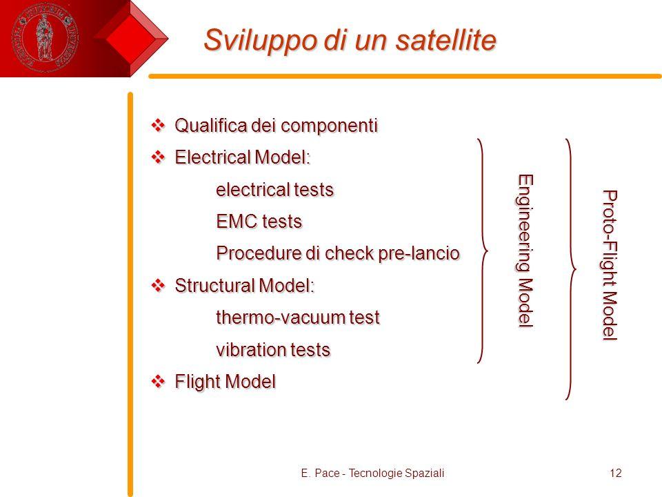 E. Pace - Tecnologie Spaziali12 Sviluppo di un satellite Qualifica dei componenti Qualifica dei componenti Electrical Model: Electrical Model: electri