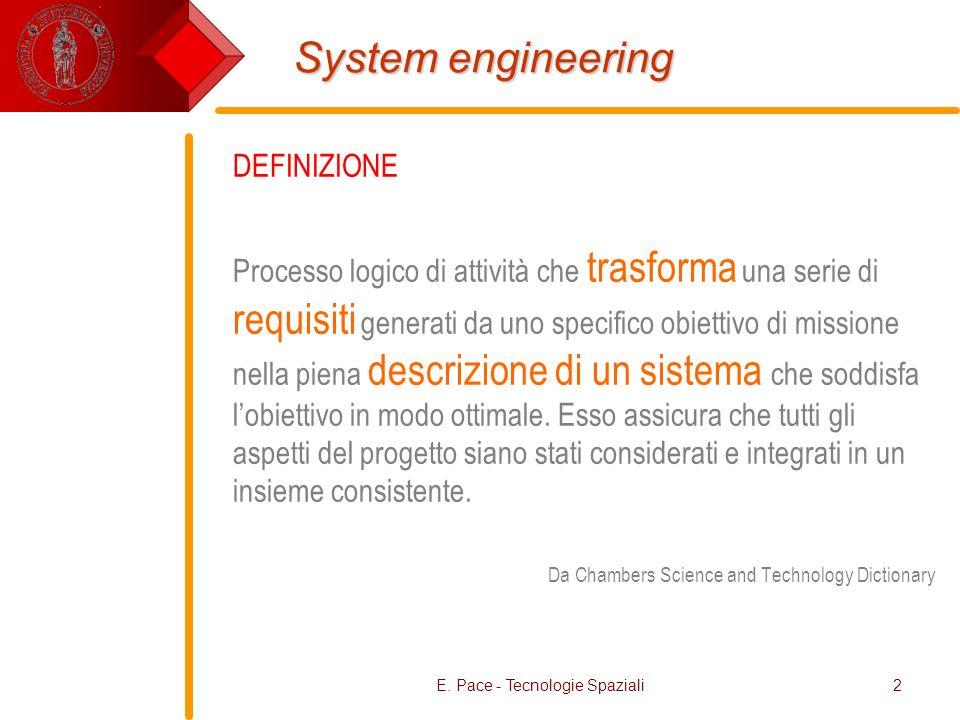 System engineering DEFINIZIONE Processo logico di attività che trasforma una serie di requisiti generati da uno specifico obiettivo di missione nella