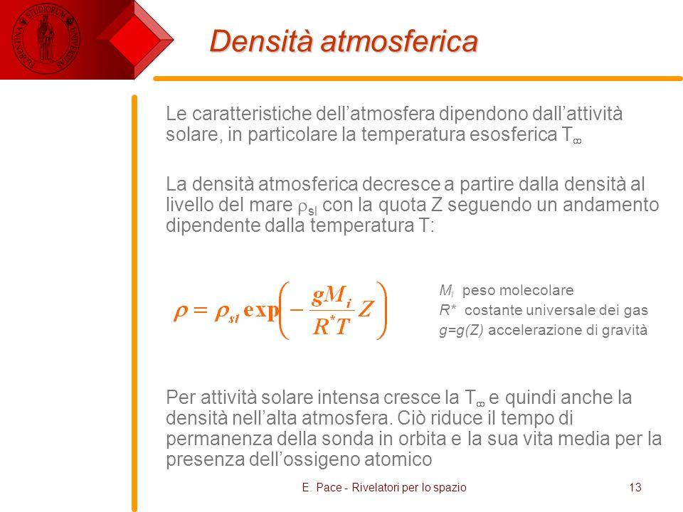E. Pace - Rivelatori per lo spazio13 Densità atmosferica Le caratteristiche dellatmosfera dipendono dallattività solare, in particolare la temperatura