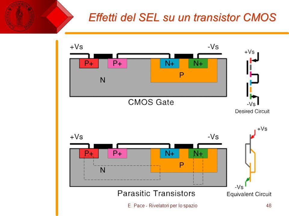 E. Pace - Rivelatori per lo spazio48 Effetti del SEL su un transistor CMOS
