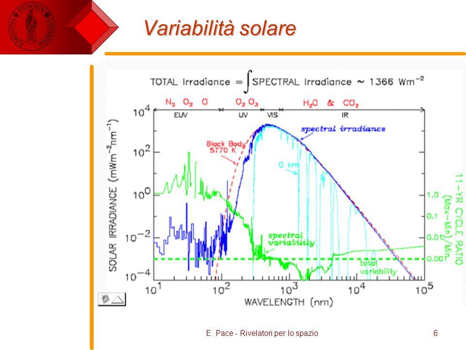 E. Pace - Rivelatori per lo spazio6 Variabilità solare
