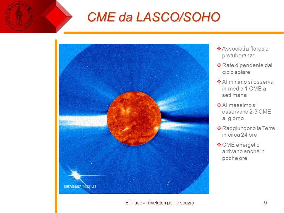 E. Pace - Rivelatori per lo spazio9 CME da LASCO/SOHO Associati a flares e protuberanze Rate dipendente dal ciclo solare Al minimo si osserva in media