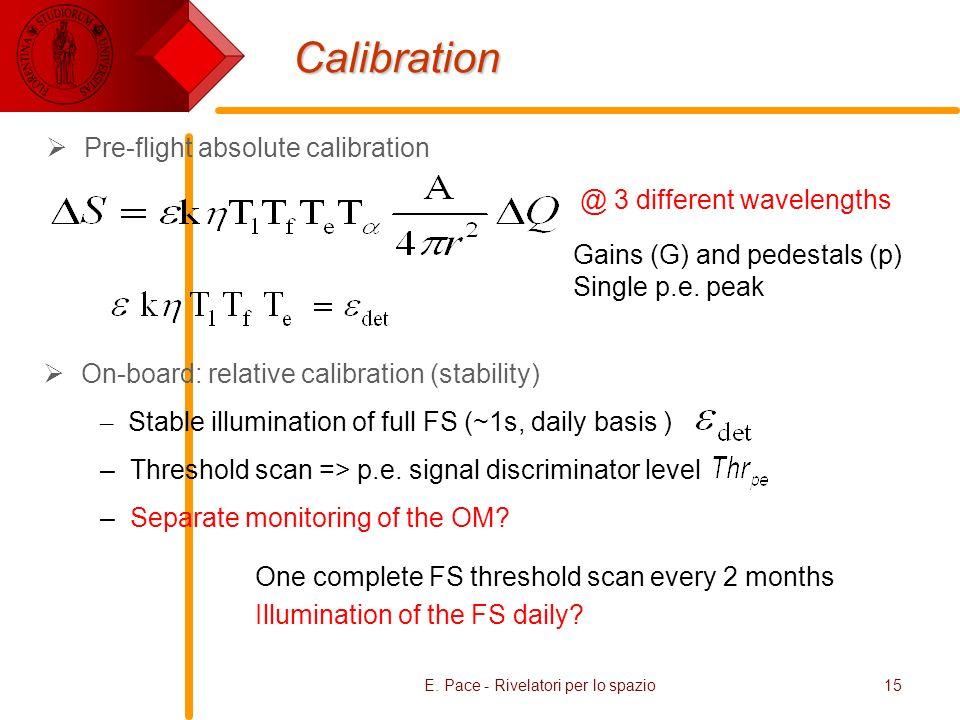 E. Pace - Rivelatori per lo spazio15 Calibration Gains (G) and pedestals (p) Single p.e. peak One complete FS threshold scan every 2 months Illuminati