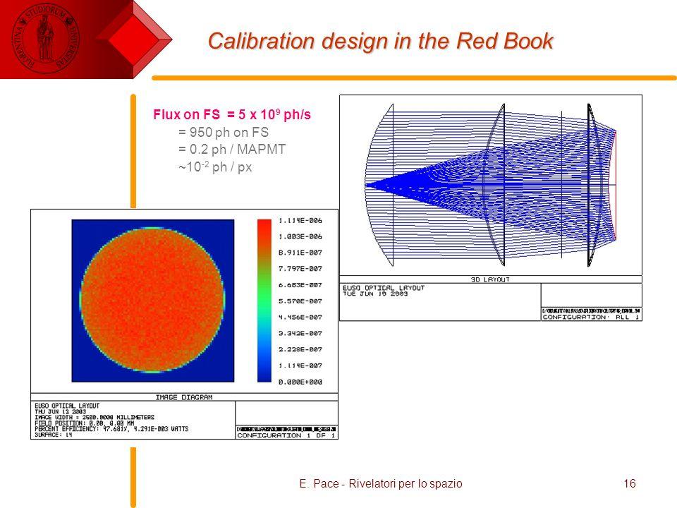 E. Pace - Rivelatori per lo spazio16 Calibration design in the Red Book Flux on FS = 5 x 10 9 ph/s = 950 ph on FS = 0.2 ph / MAPMT ~10 -2 ph / px