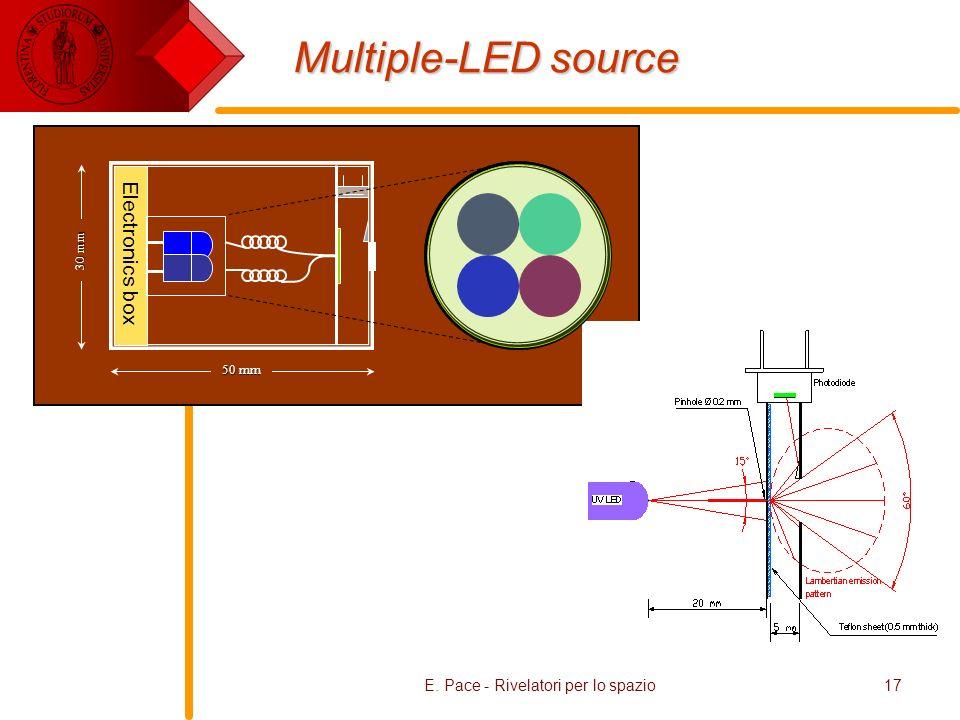 E. Pace - Rivelatori per lo spazio17 Multiple-LED source Electronics box 50 mm 30 mm
