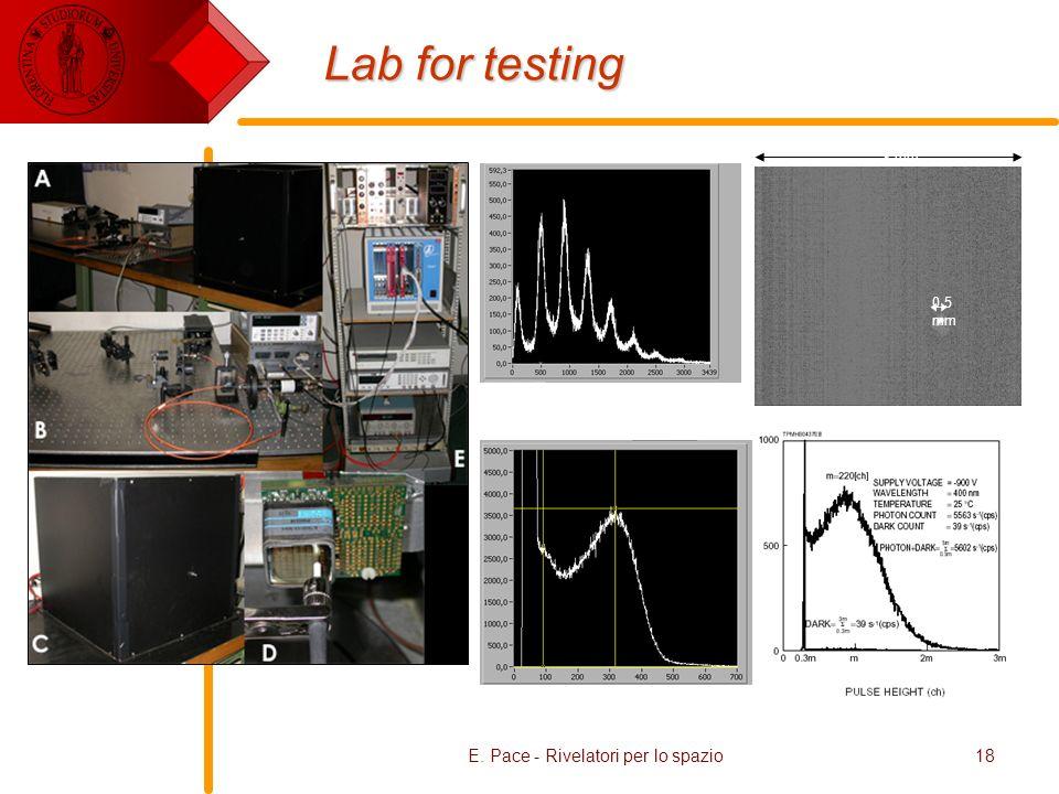 E. Pace - Rivelatori per lo spazio18 Lab for testing 8 mm 0.5 mm