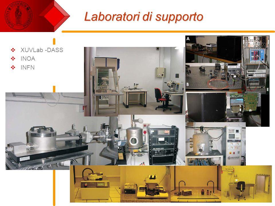 E. Pace - Rivelatori per lo spazio22 Laboratori di supporto XUVLab -DASS INOA INFN
