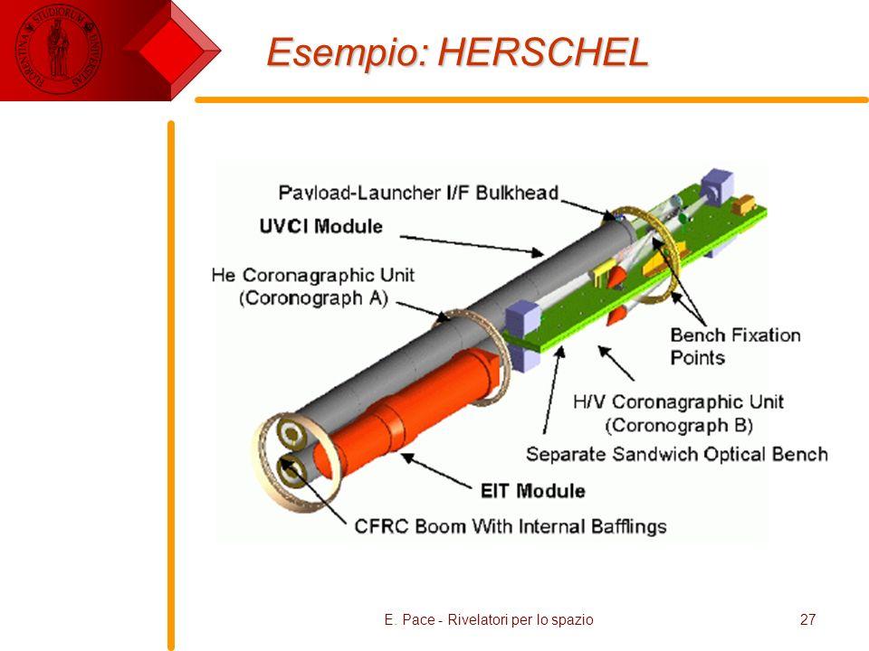 E. Pace - Rivelatori per lo spazio27 Esempio: HERSCHEL