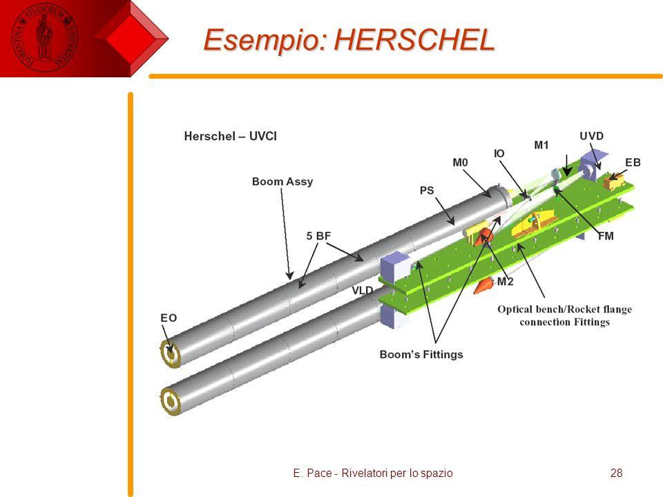 E. Pace - Rivelatori per lo spazio28 Esempio: HERSCHEL
