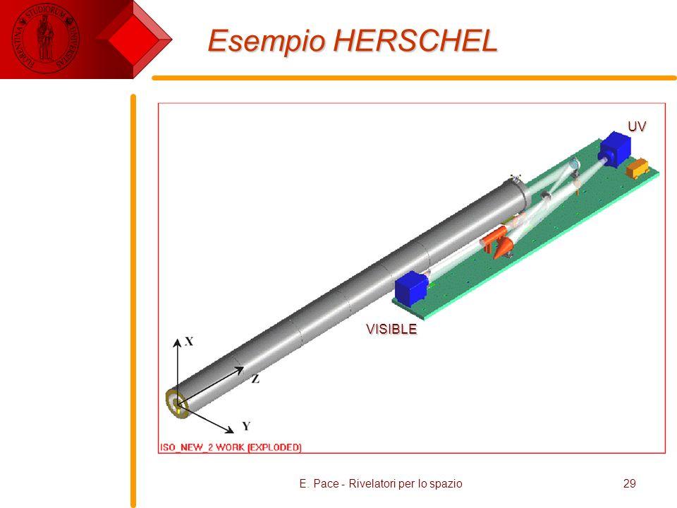 E. Pace - Rivelatori per lo spazio29 Esempio HERSCHEL VISIBLE UV