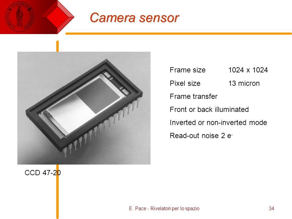 E. Pace - Rivelatori per lo spazio34 Camera sensor CCD 47-20 Frame size 1024 x 1024 Pixel size13 micron Frame transfer Front or back illuminated Inver