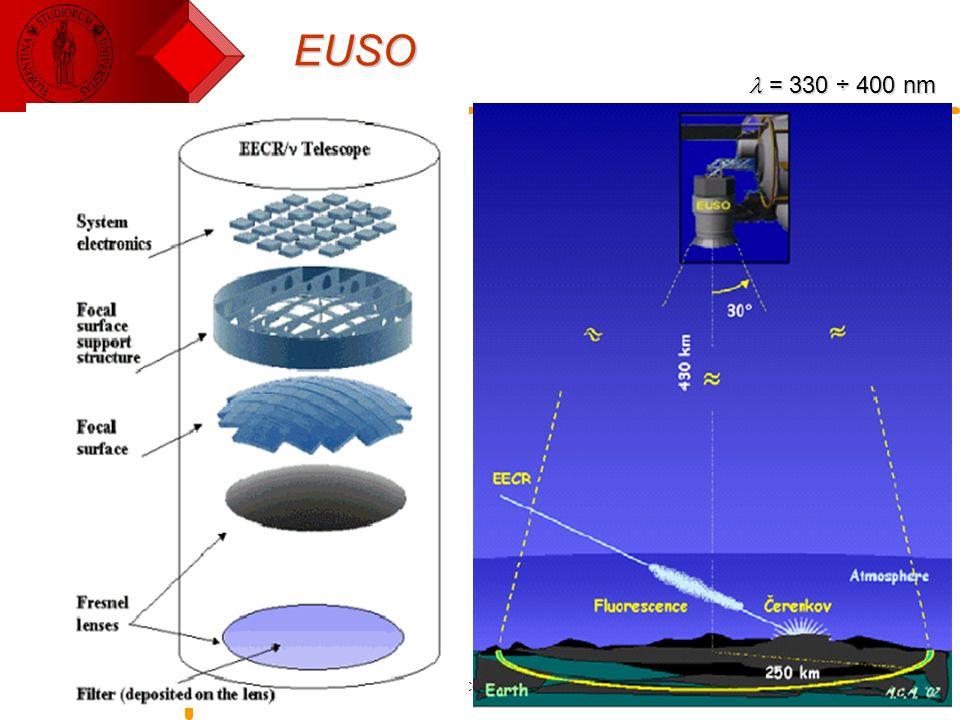 E. Pace - Rivelatori per lo spazio35 = 330 ÷ 400 nm = 330 ÷ 400 nm EUSO
