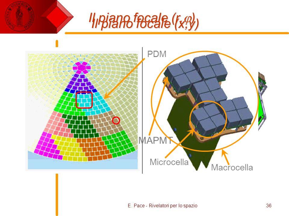 E. Pace - Rivelatori per lo spazio36 Il piano focale (r, ) MAPMT Microcella Macrocella PDM Il piano focale (x,y)