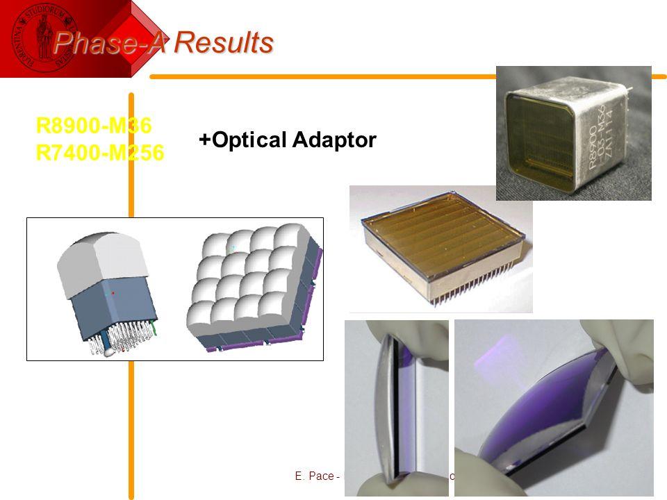 E. Pace - Rivelatori per lo spazio37 R8900-M36 R7400-M256 Phase-A Results +Optical Adaptor