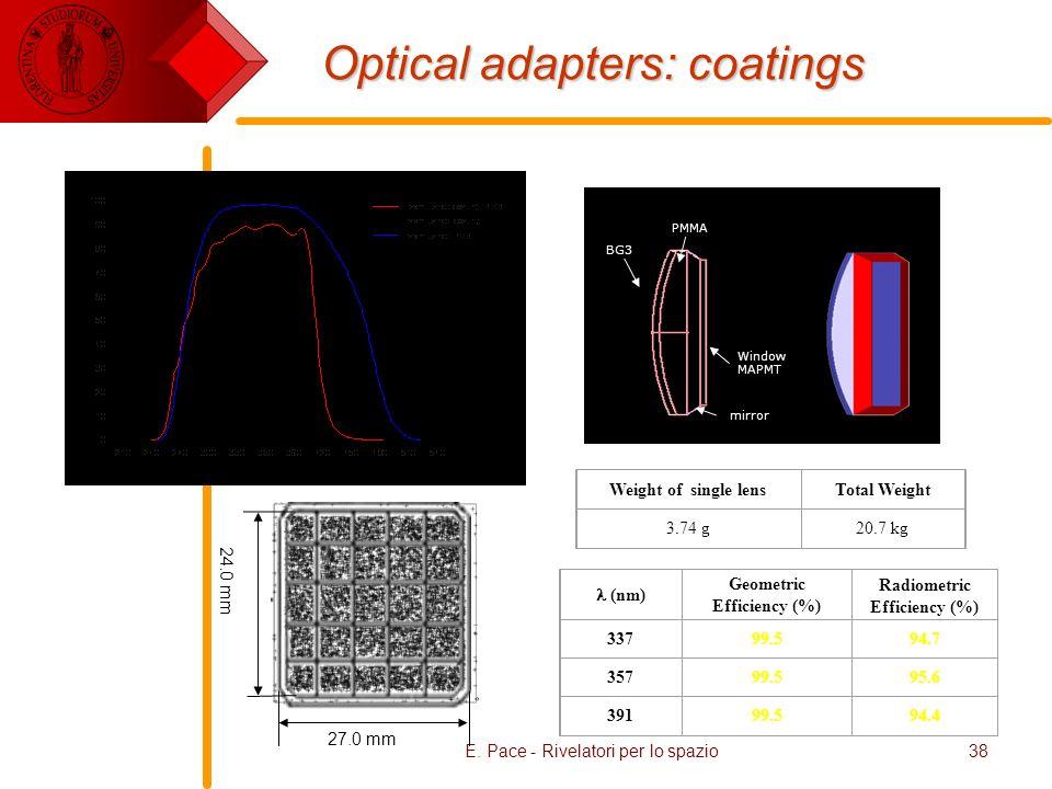 E. Pace - Rivelatori per lo spazio38 Optical adapters: coatings Weight of single lensTotal Weight 3.74 g20.7 kg (nm) Geometric Efficiency (%) Radiomet