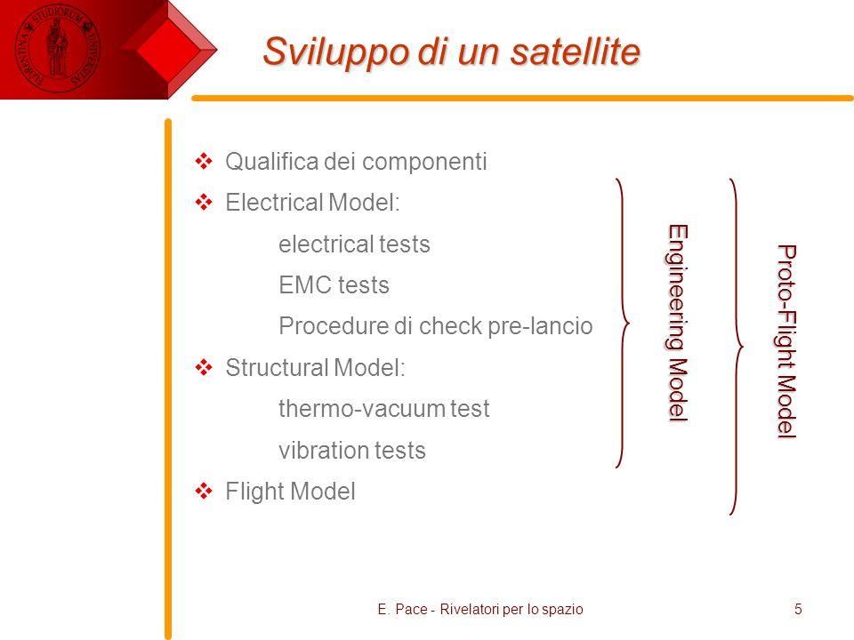 E. Pace - Rivelatori per lo spazio5 Sviluppo di un satellite Qualifica dei componenti Electrical Model: electrical tests EMC tests Procedure di check