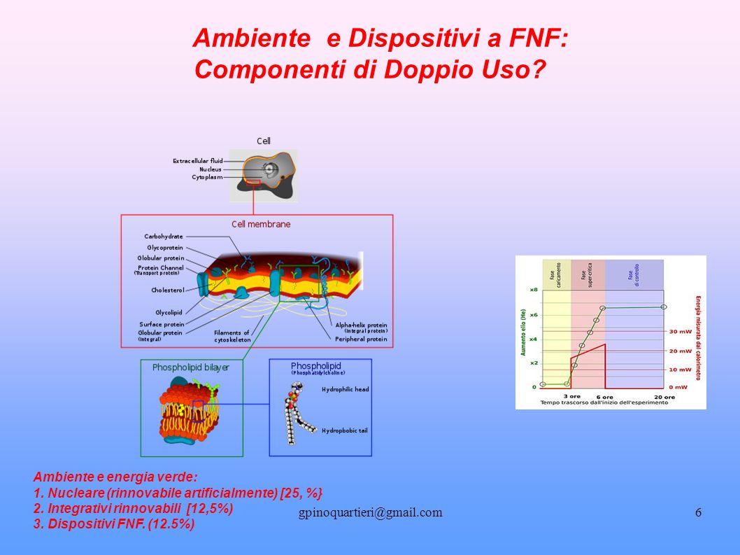 gpinoquartieri@gmail.com7 Ambiente e Dispositivi a FNF: Componenti di Doppio Uso.