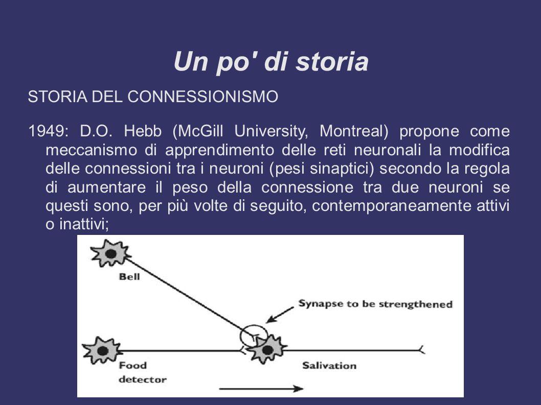 Un po di storia STORIA DEL CONNESSIONISMO 1958: F.